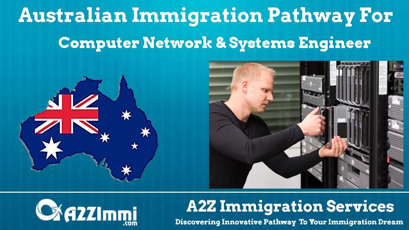 australia immigration point system calculator